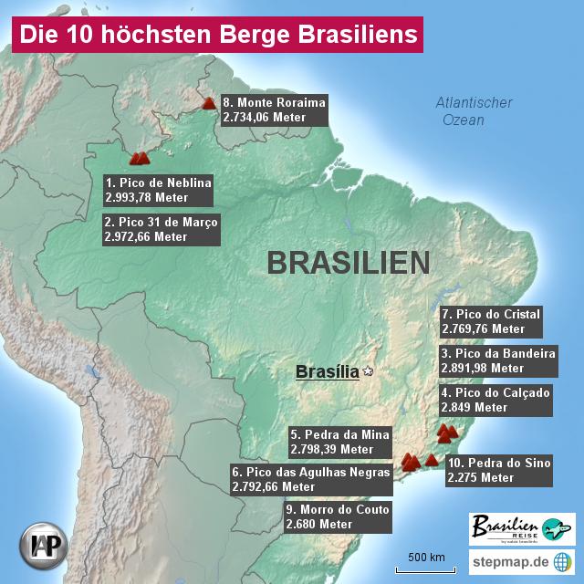 kaiser von brasilien