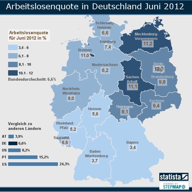 Quote Deutschland Slowakei