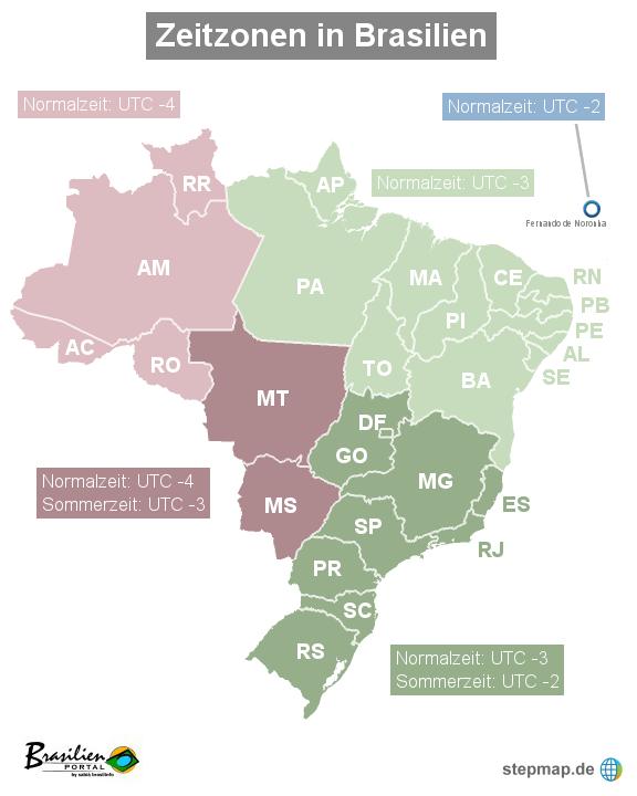 Brasilien Zeitzone