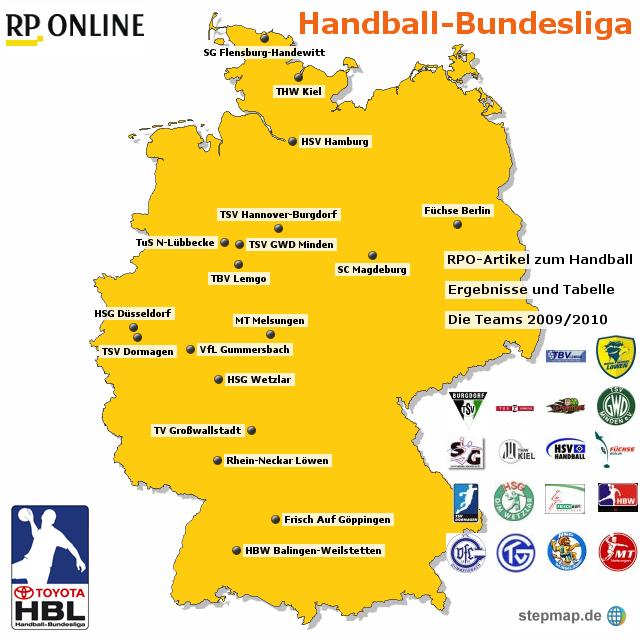 deutsche handball bundesliga