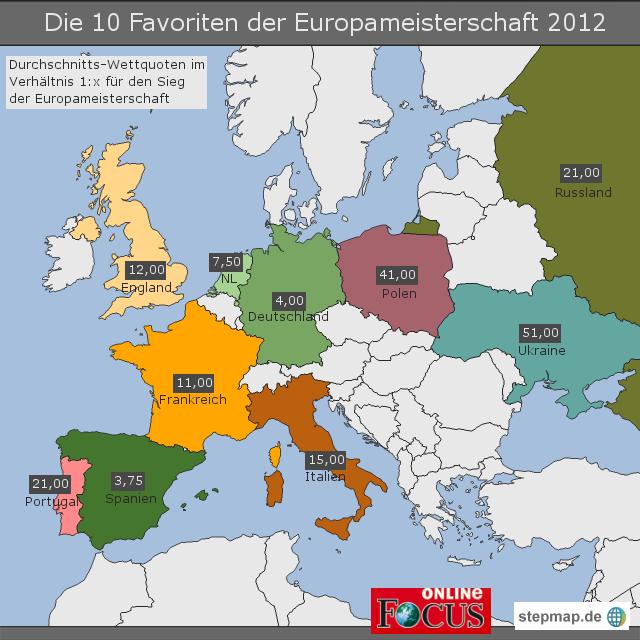europameisterschaft favoriten