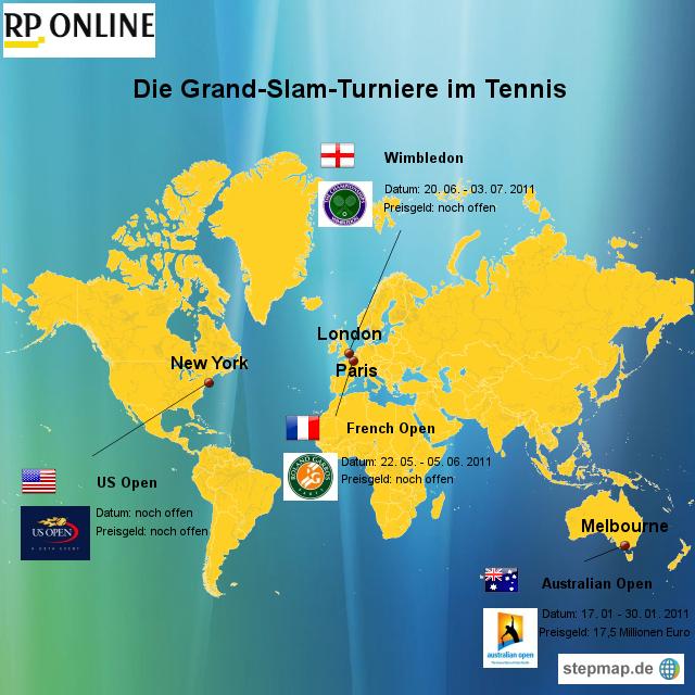 Grand Slam Turniere