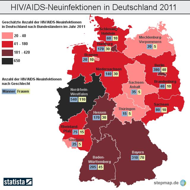 Muttermilch: Stillen trotz HIV-Infektion - FOCUS Online