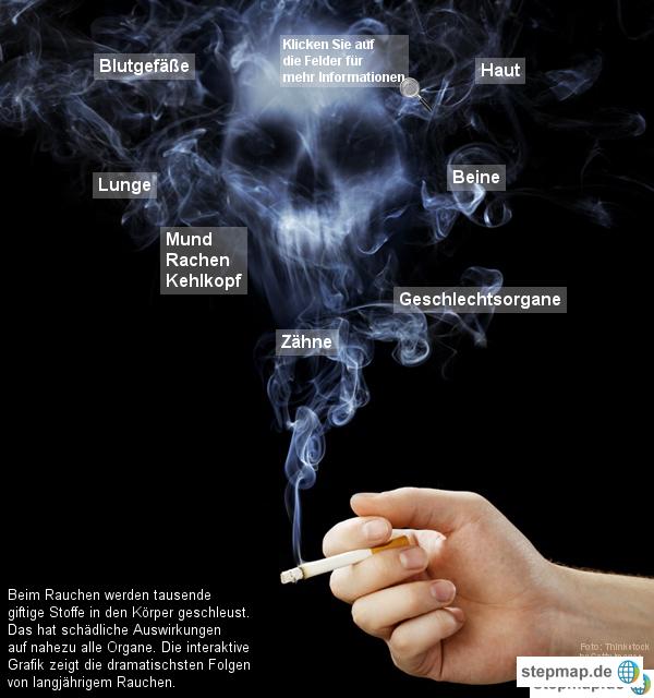 Die Impotenz vom Rauchen die Behandlung