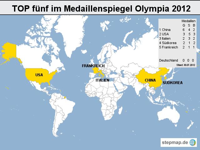Top f nf im medaillenspiegel olympia 2012 von abendblatt for Spiegel olympia